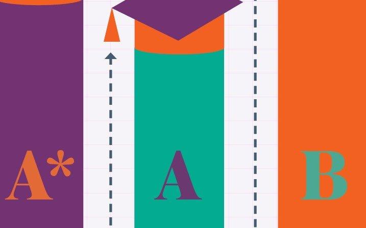 ജി സി എസ് ഇ പരീക്ഷാ ഫലം ഇന്ന്; കഴിഞ്ഞ വർഷത്തേതിന് തുല്യമായ വിജയശതമാനം ഉണ്ടാകുമെന്ന് വിദ്യാഭ്യാസ മന്ത്രി