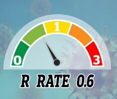 <b>ആർ-റേറ്റ് '0.6 ലേക്ക് താഴുന്നു', യുകെയിലെ പ്രതിദിന കോവിഡ് കേസുകൾ ഒരാഴ്ചയ്ക്കുള്ളിൽ കുറഞ്ഞത് 7.5 ശതമാ...</b>